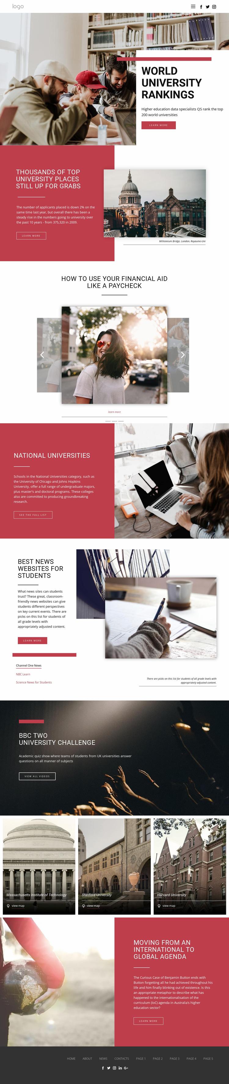 Ranking university education Landing Page
