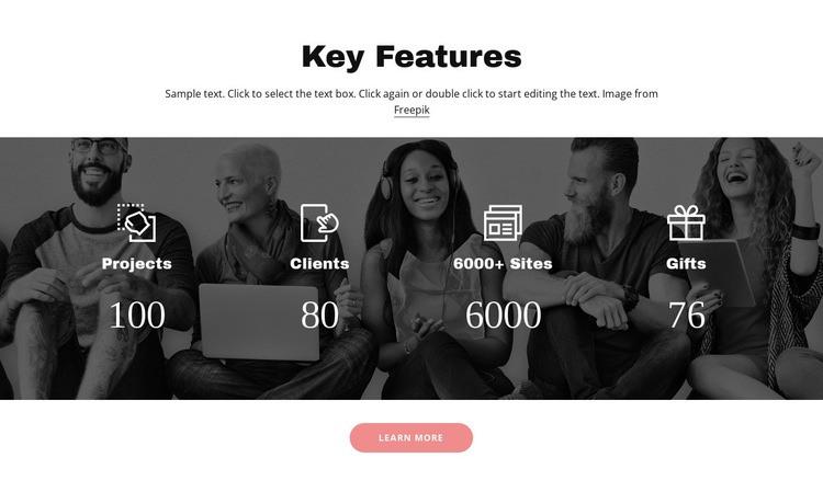 Important features Website Creator