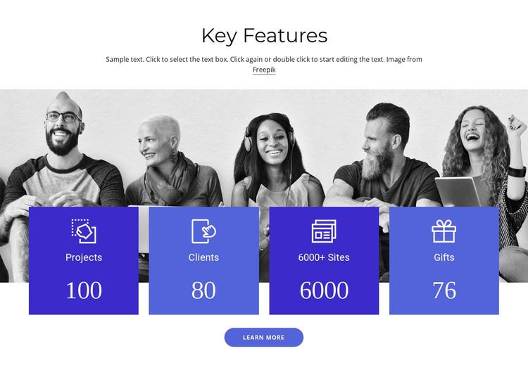 Achievements of our company WordPress Theme