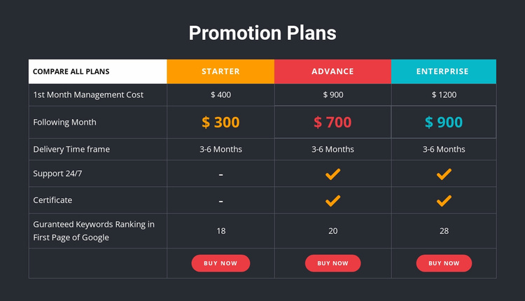 Dark table with colored cells Website Template