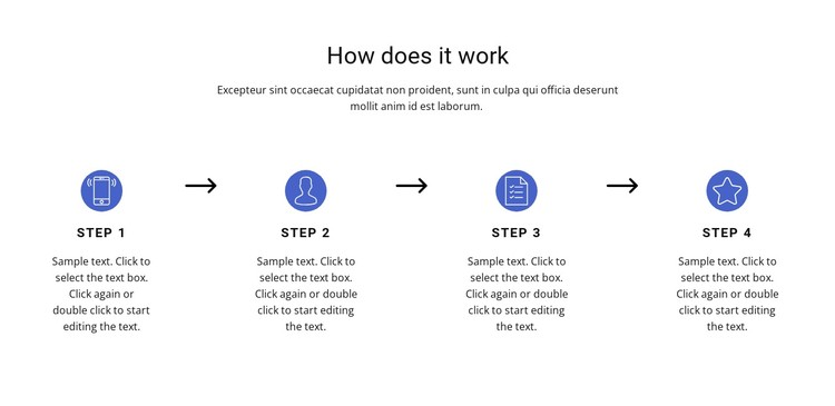 4 important steps CSS Template