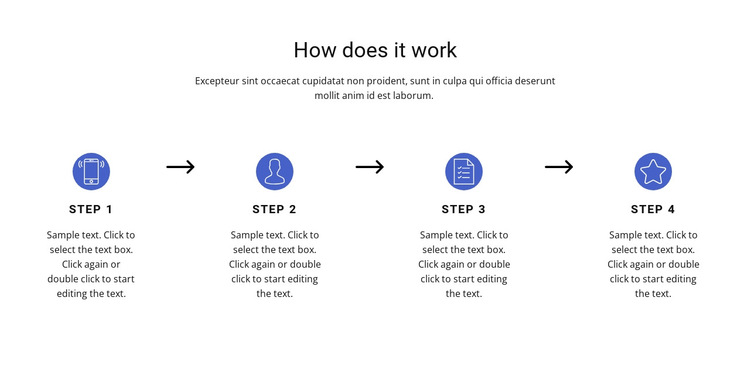 4 important steps HTML5 Template