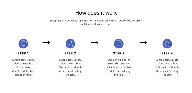 4 important steps Static Site Generator