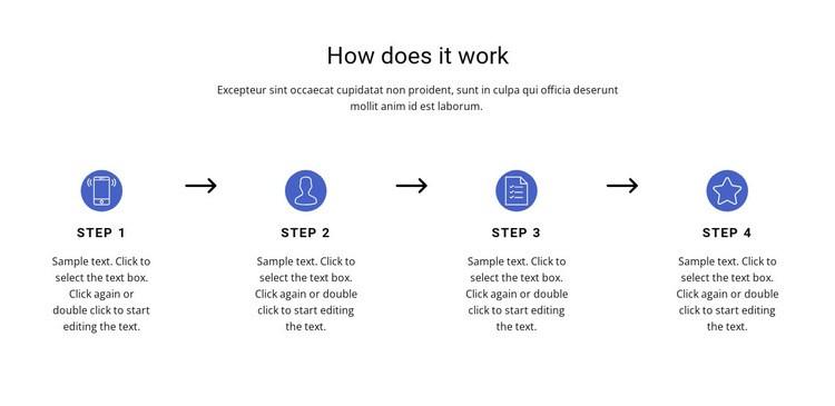 4 important steps Web Page Designer