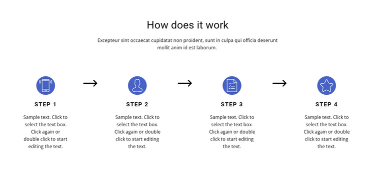 4 important steps Website Builder Software