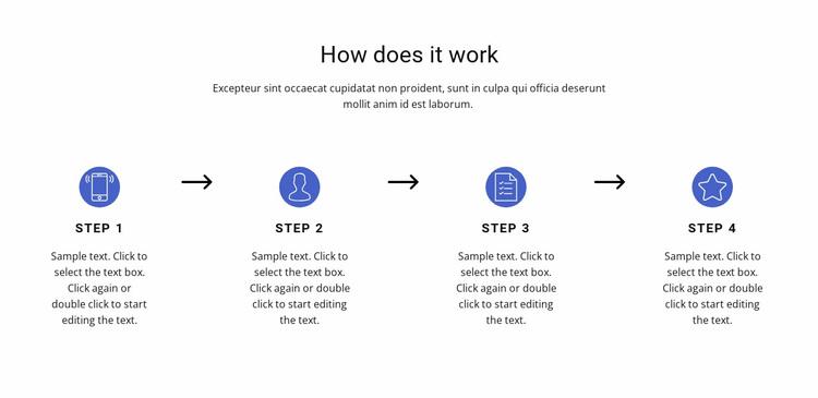 4 important steps Website Design
