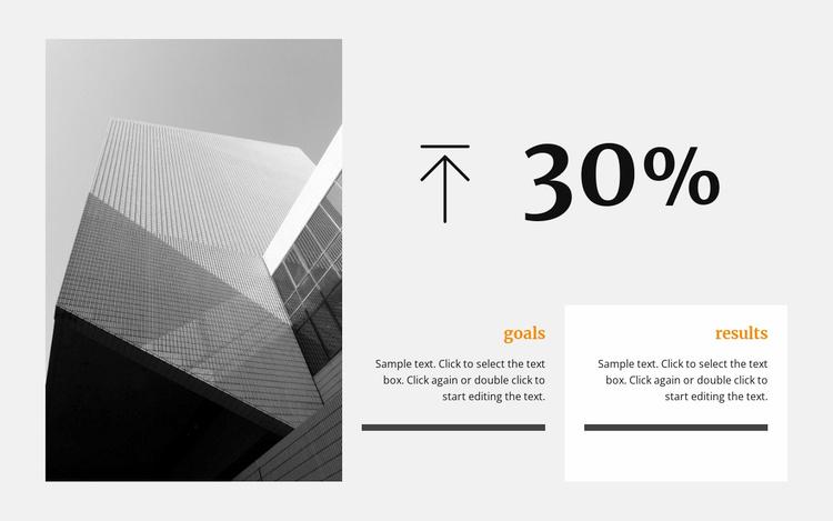 Project profit estimation Website Template