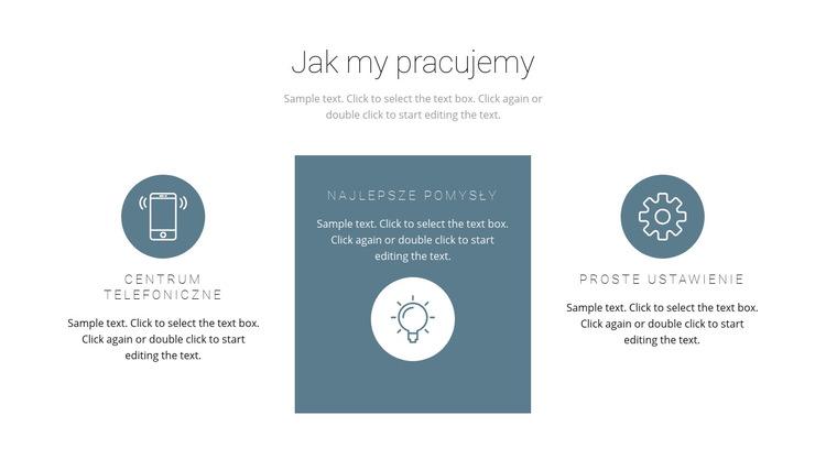 Jak działa zasada pracy Szablon witryny sieci Web