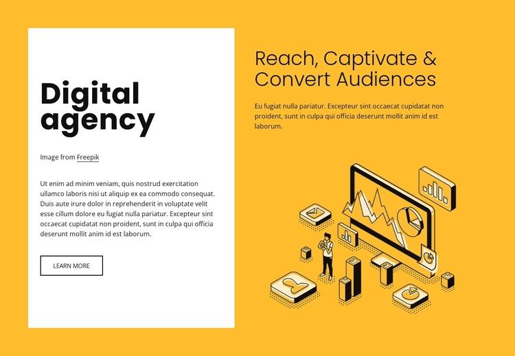 Digital marketing for growing brands Website Builder Software