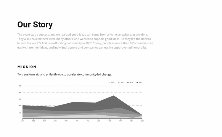 Our history in graphics Website Mockup