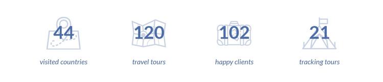 Unforgettable vacations Joomla Page Builder