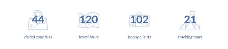 Unforgettable vacations Joomla Template