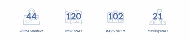 Unforgettable vacations Website Design