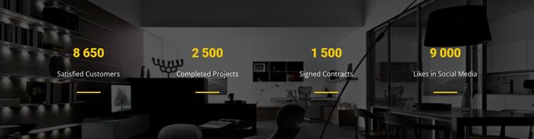 CSS counters Website Builder Software