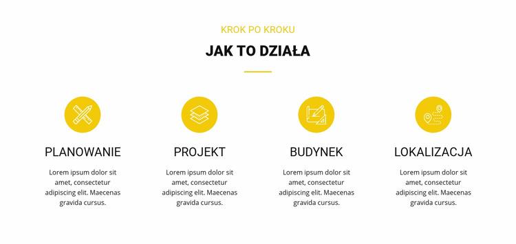 Jak to działa Szablon Joomla