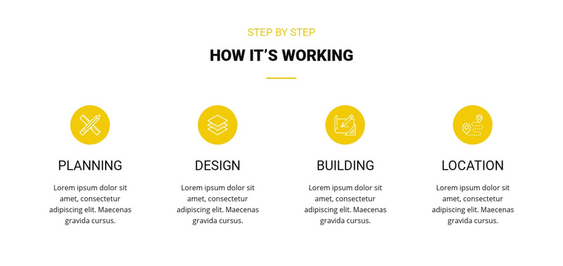 How it's working Web Page Design