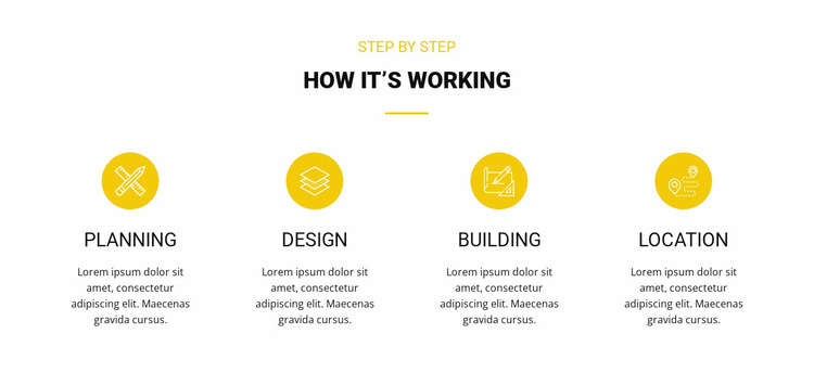 How it's working Website Template