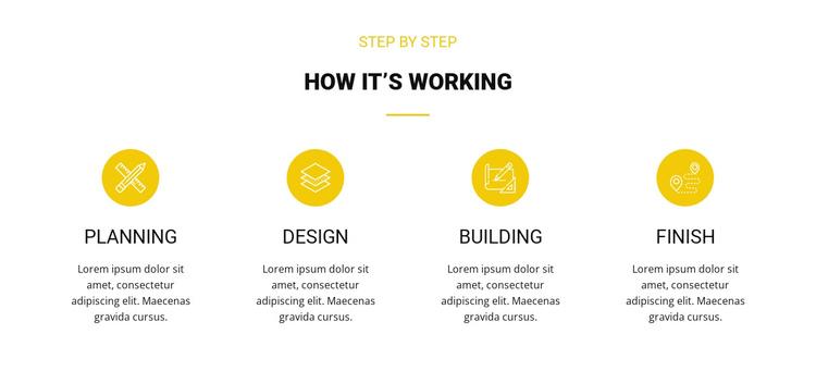 Work Planning Website Builder Software