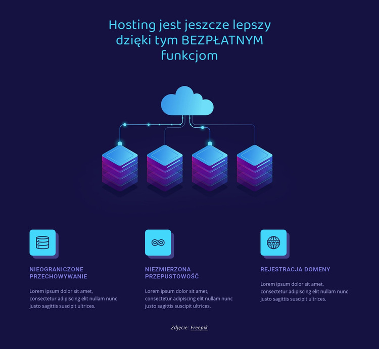 Funkcje hostingu Szablon witryny sieci Web