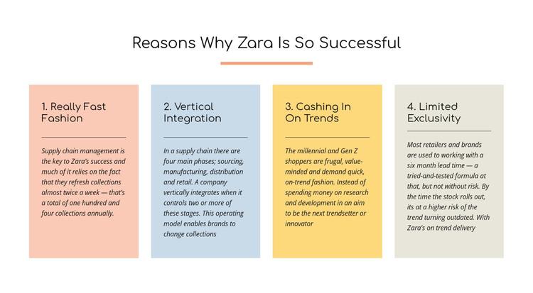 Text reasons zara successful Web Design