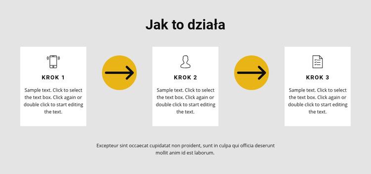 Trzy kroki do pracy Szablon witryny sieci Web
