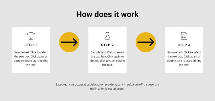 Three steps to work Web Design