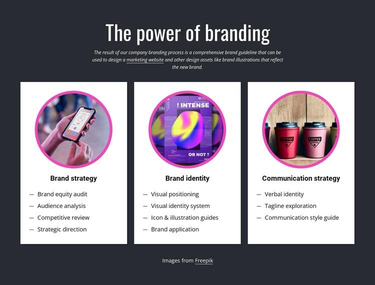 The power of branding Web Page Designer