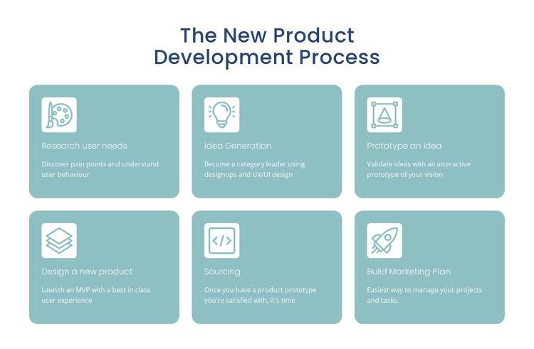 Development process Html Code Example