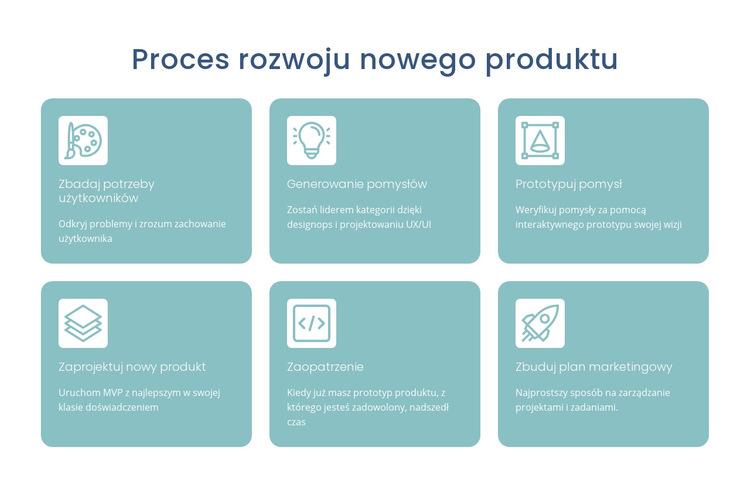 Proces rozwoju Szablon witryny sieci Web