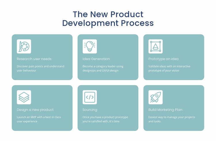Development process Website Template
