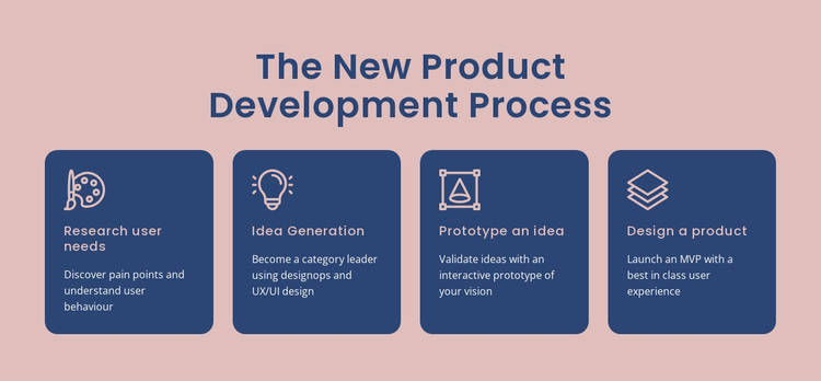 Process of bringing a digital idea to life One Page Template