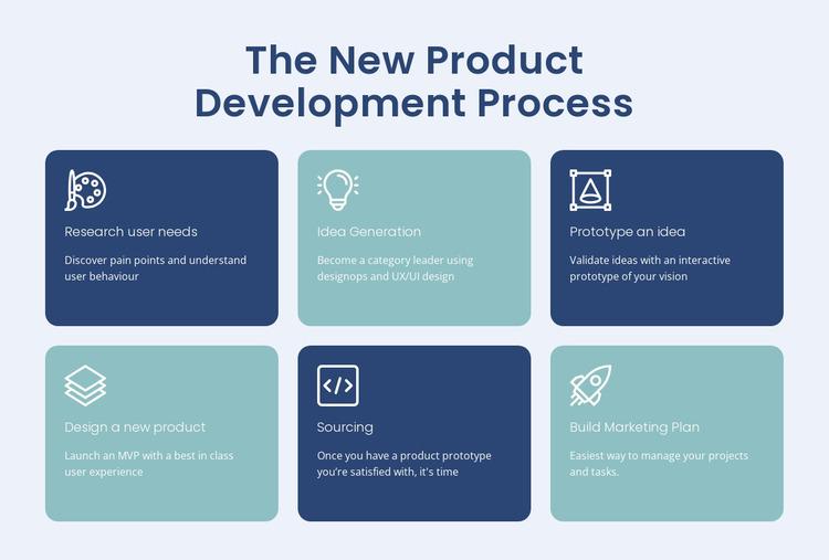 Building digital products Website Mockup