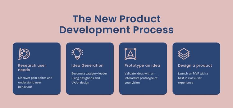 Process of bringing a digital idea to life Website Template