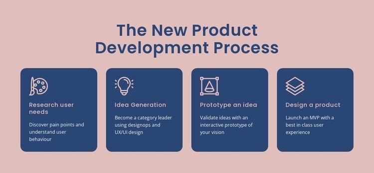 Process of bringing a digital idea to life Wysiwyg Editor Html