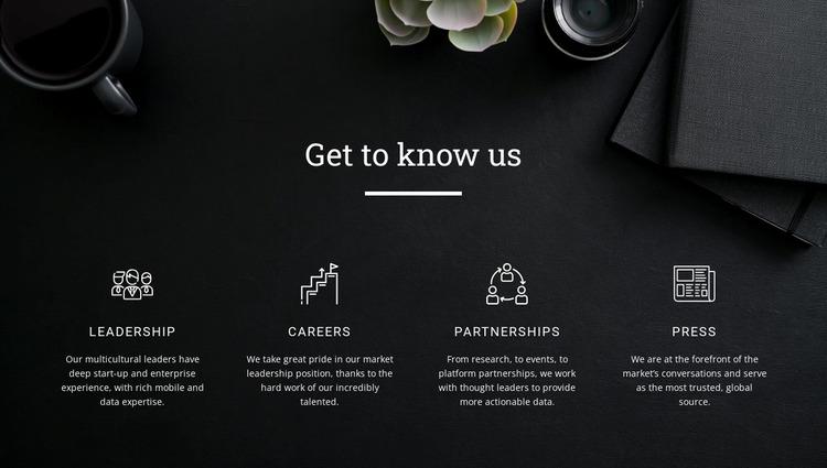 Get to know us Website Mockup