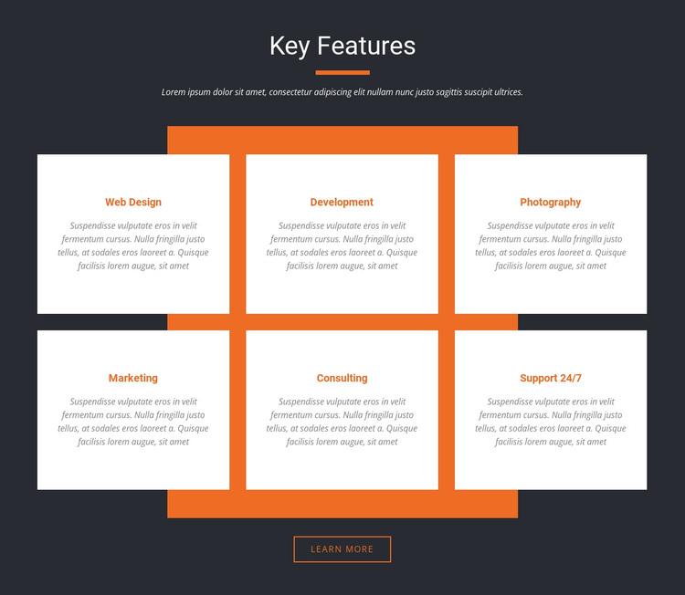 Important characteristics Joomla Page Builder