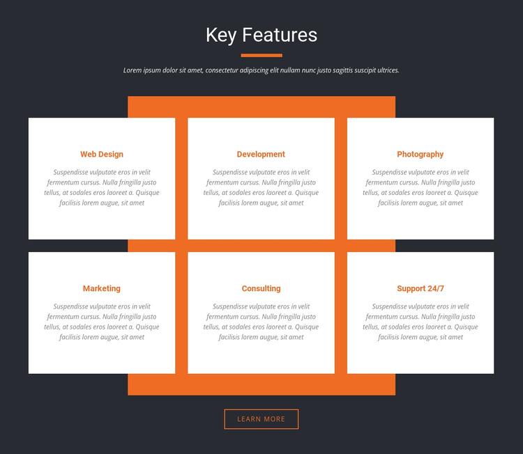 Important characteristics Joomla Template