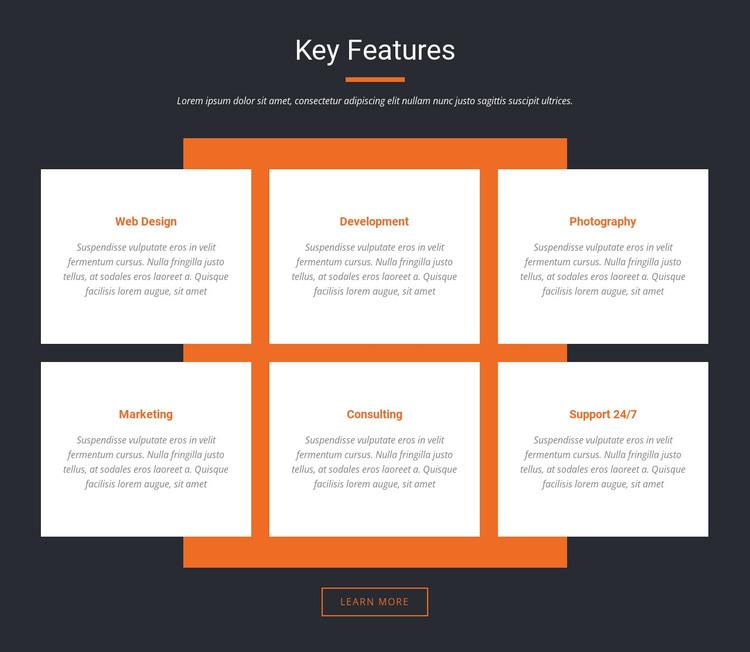 Important characteristics Web Design