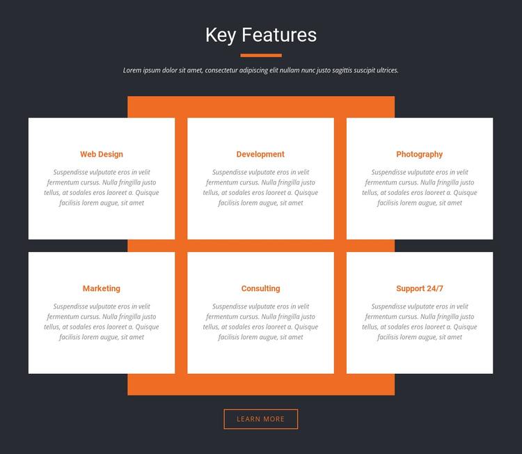 Important characteristics Website Builder Software