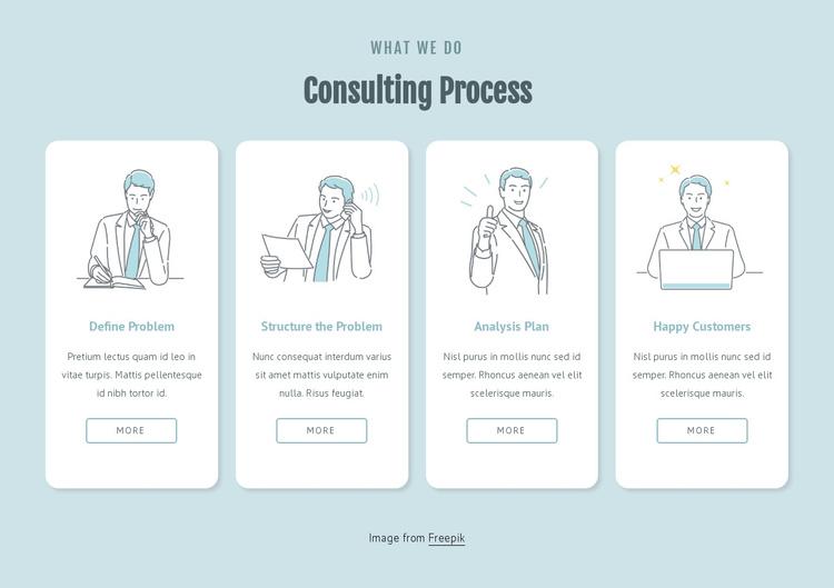 Consuting process Joomla Template