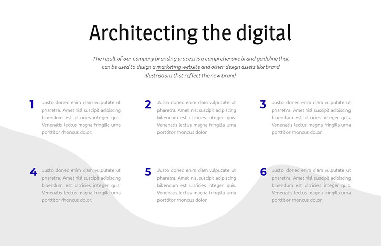 Architecting the digital HTML Template