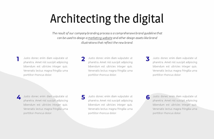 Architecting the digital Website Template
