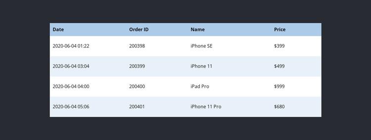 List of Goods Joomla Template