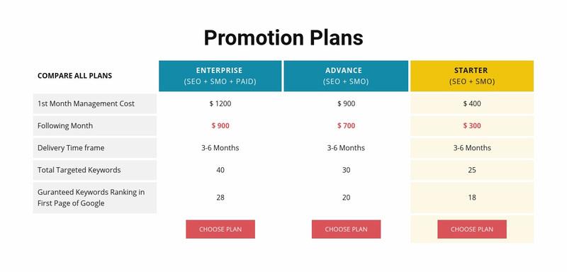 Promotions Plans Website Creator
