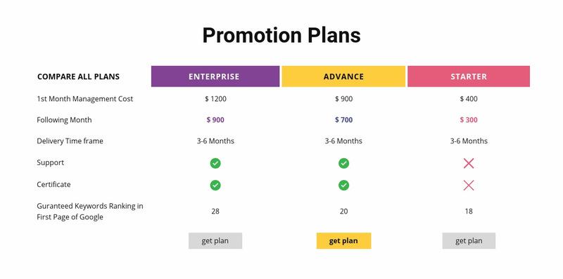 Compare all plans Web Page Designer