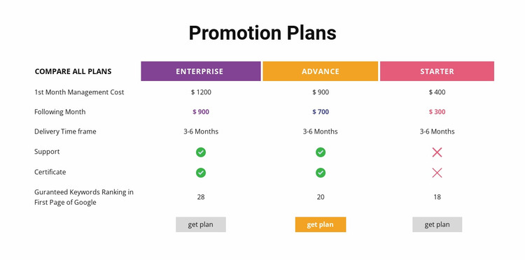 Compare all plans Website Mockup
