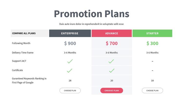 Promotion Plans Homepage Design