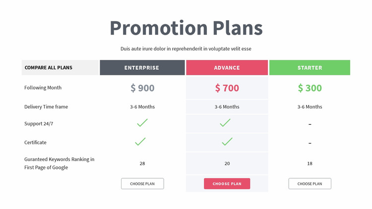 Promotion Plans Website Builder