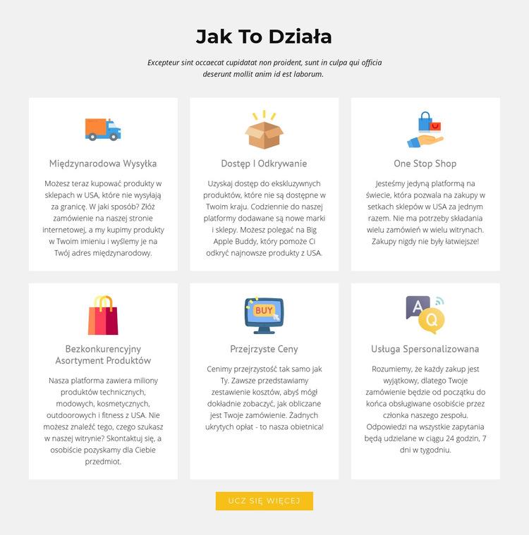 Jak działa nasz sklep Szablon witryny sieci Web