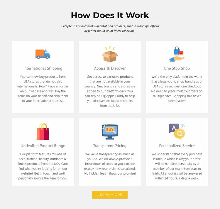 How our shop works Website Design